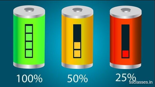 Applications of Physics in Batteries